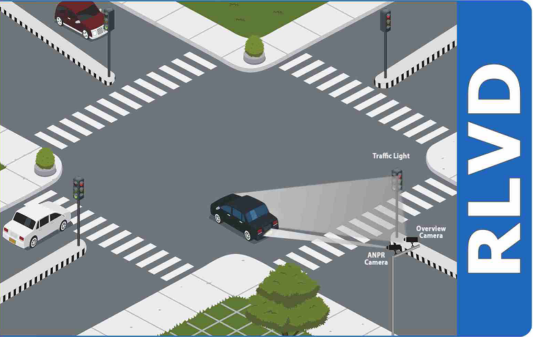 Awesome Red Light Violation Detection System Amazing Pictures